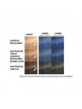Masque repigmentant Color Fresh Blue 150ml WELLA